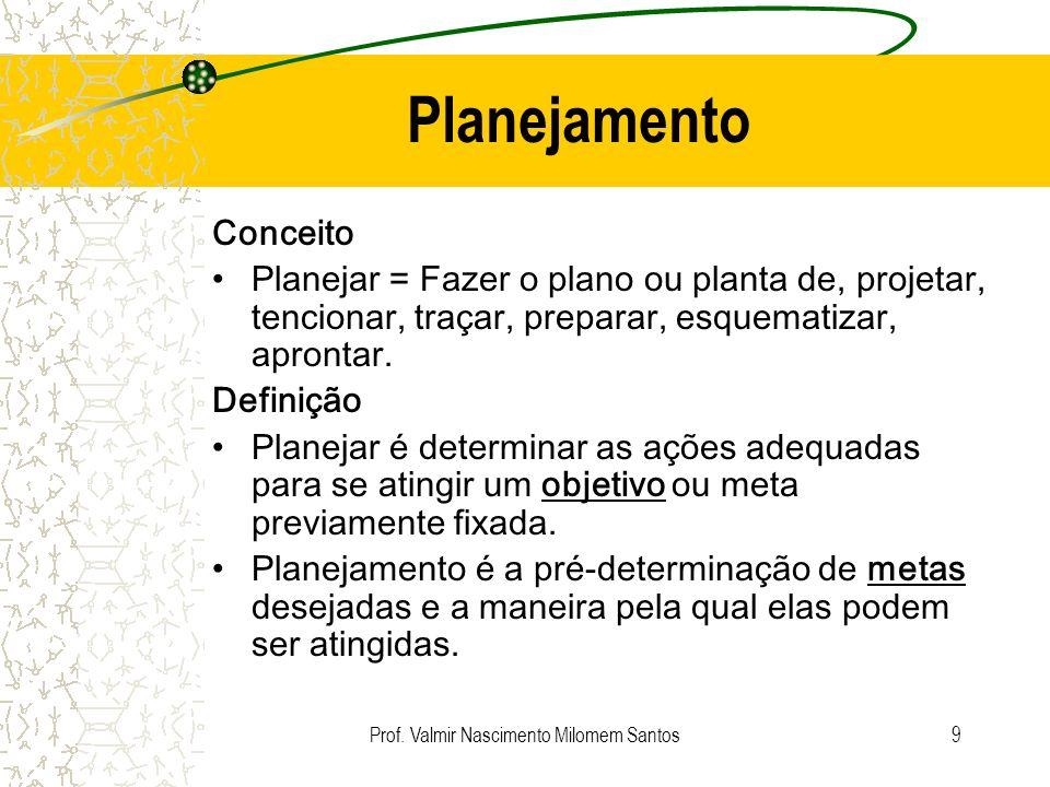 Prof. Valmir Nascimento Milomem Santos8 Palavras de Jesus sobre Planejamento Pois qual de vós, querendo edificar uma torre, não se assenta primeiro a