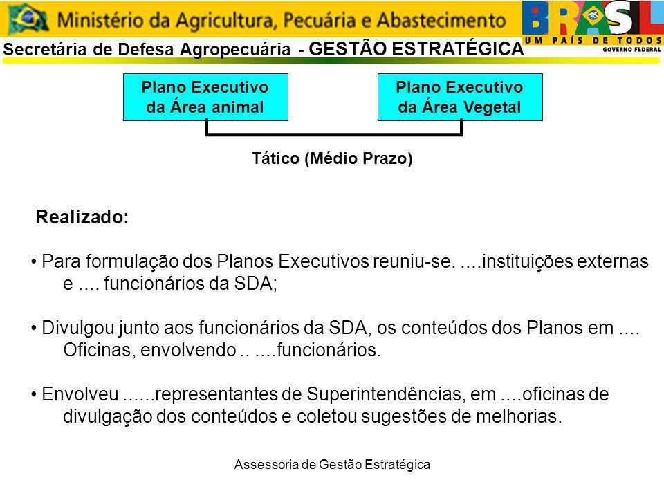 Assessoria de Gestão Estratégica Secretária de Defesa Agropecuária - GESTÃO ESTRATÉGICA Plano Executivo da Área Vegetal Plano Executivo da Área animal