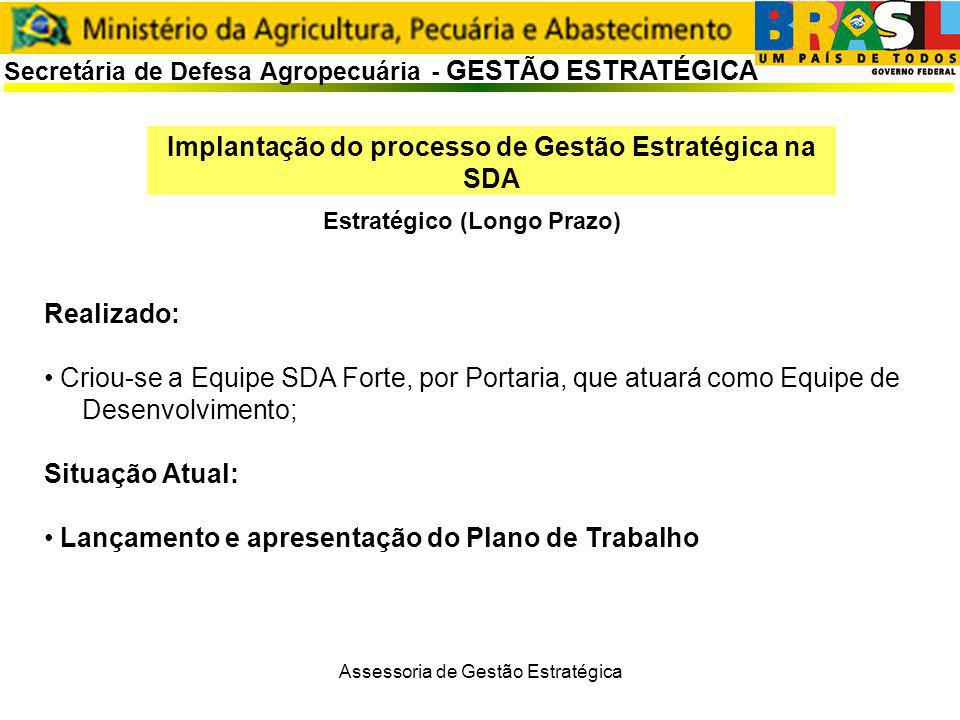 Assessoria de Gestão Estratégica Secretária de Defesa Agropecuária - GESTÃO ESTRATÉGICA Realizado: Criou-se a Equipe SDA Forte, por Portaria, que atua
