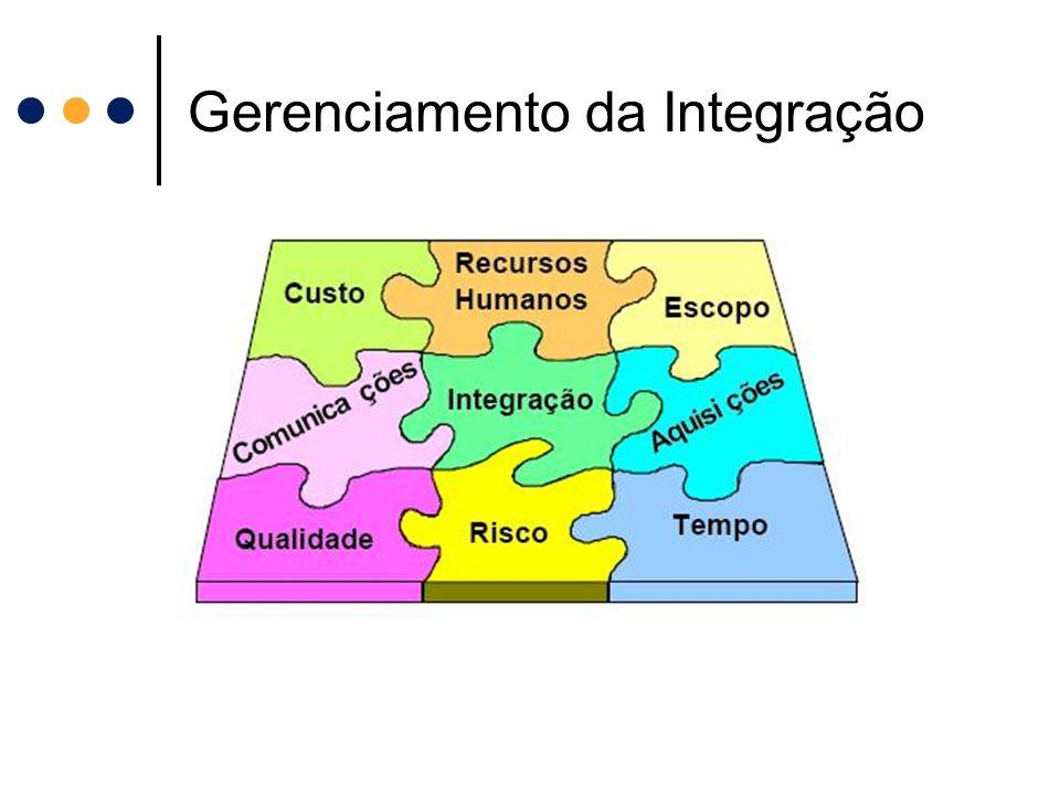 Gerenciamento da Integração o Plano de Gerenciamento do Projeto oSistema de Controle de Mudanças oPlano de Gerenciamento do Projeto oPlano de Gerenciamento de Aquisições oPlano de Gerenciamento da Qualidade oPlano de Gerenciamento da Comunicação oLinha de base da medição de desempenho oLições aprendidas...