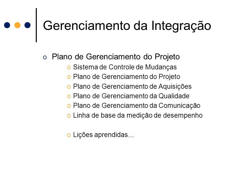 Gerenciamento da Integração o Plano de Gerenciamento do Projeto oSistema de Controle de Mudanças oPlano de Gerenciamento do Projeto oPlano de Gerencia