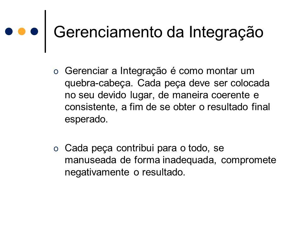 Gerenciamento da Integração o O Gerenciamento da Integração do projeto abrange os processos de gerenciamento requeridos para que se possa ser assegurada a coordenação entre os distintos elementos do projeto.