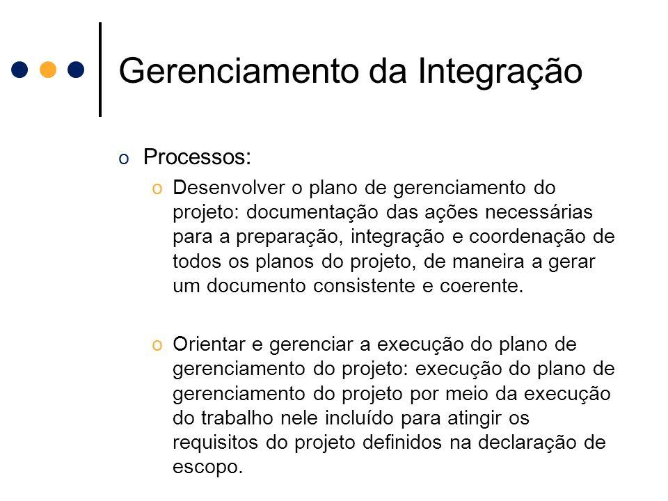 Gerenciamento da Integração o Processos: oMonitorar e controlar o trabalho do projeto: monitoramento e controle dos processos exigidos para iniciar, planejar, executar e encerrar um projeto, de forma a alcançar os objetivos definidos no Plano de Gerenciamento do Projeto.