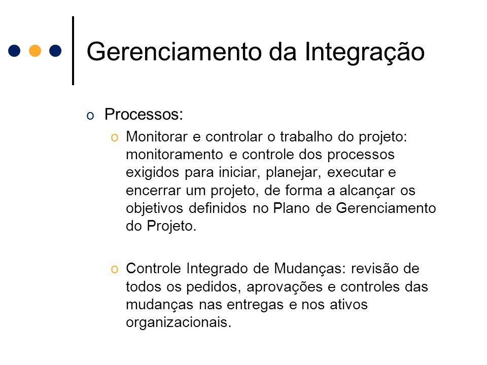 Gerenciamento da Integração o Processos: oMonitorar e controlar o trabalho do projeto: monitoramento e controle dos processos exigidos para iniciar, p