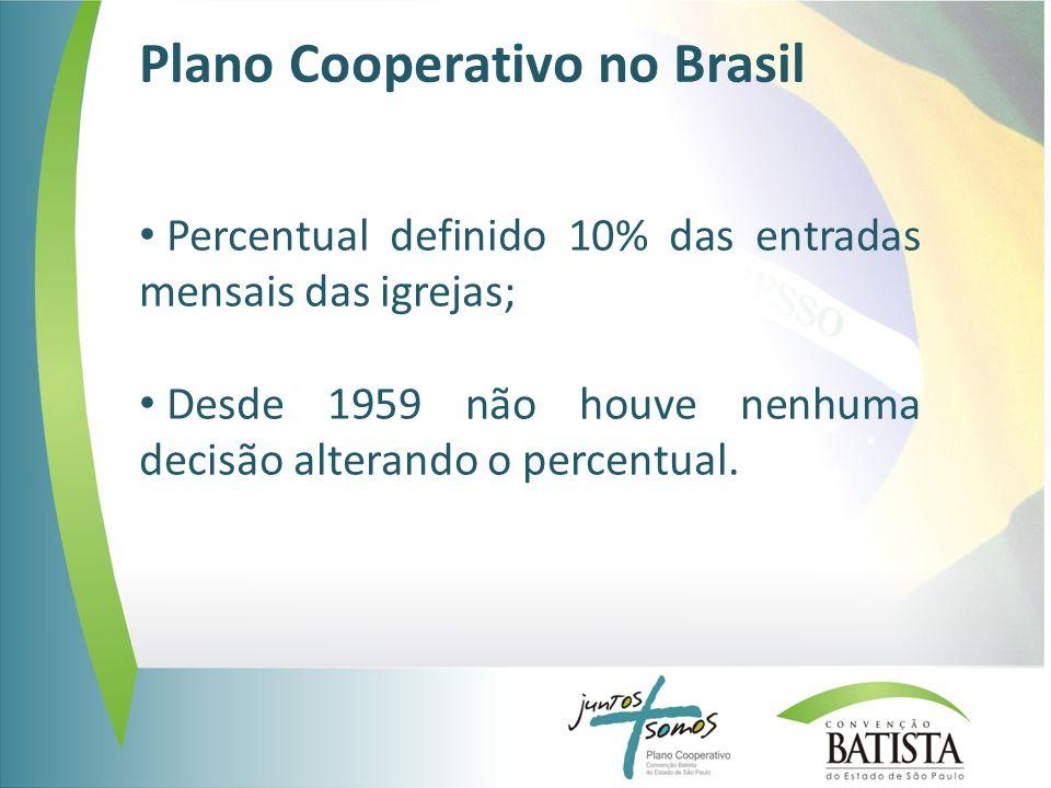 Plano Cooperativo no Brasil Percentual definido 10% das entradas mensais das igrejas; Desde 1959 não houve nenhuma decisão alterando o percentual.