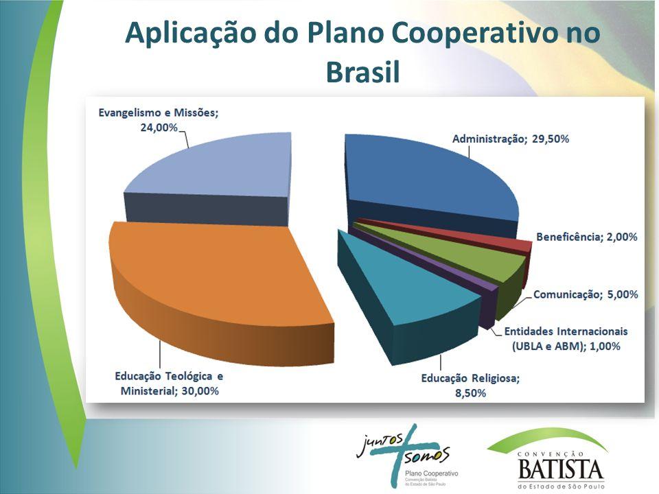Aplicação do Plano Cooperativo no Brasil