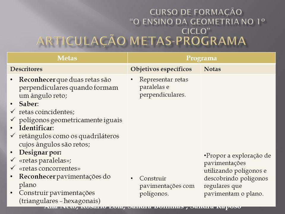 Ana Neto, Rosário Lóia, Sandra Bolinhas, Sandra Raposo MetasPrograma DescritoresObjetivos específicosNotas Reconhecer que duas retas são perpendicular