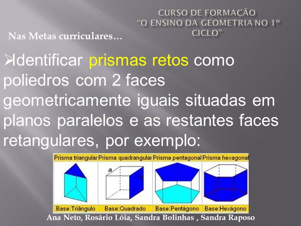 Ana Neto, Rosário Lóia, Sandra Bolinhas, Sandra Raposo Identificar prismas retos como poliedros com 2 faces geometricamente iguais situadas em planos