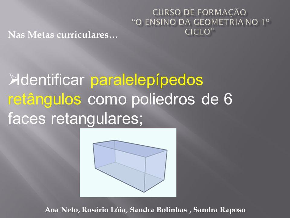 Ana Neto, Rosário Lóia, Sandra Bolinhas, Sandra Raposo Identificar paralelepípedos retângulos como poliedros de 6 faces retangulares; Nas Metas curric