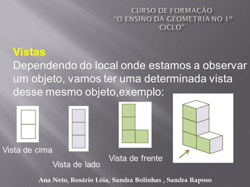 Ana Neto, Rosário Lóia, Sandra Bolinhas, Sandra Raposo Vistas Dependendo do local onde estamos a observar um objeto, vamos ter uma determinada vista d