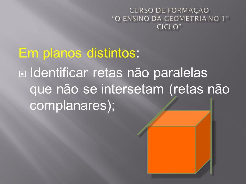 Em planos distintos: Identificar retas não paralelas que não se intersetam (retas não complanares);