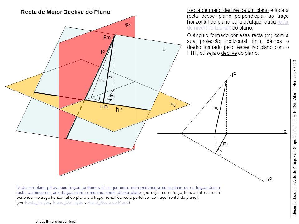 docente: João Luís Aldo de Araújo 5.º Grupo Disciplinar E.