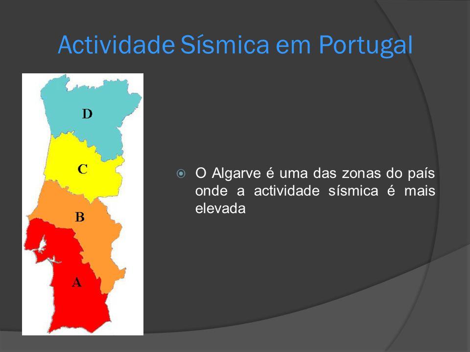 O Algarve é uma das zonas do país onde a actividade sísmica é mais elevada Actividade Sísmica em Portugal