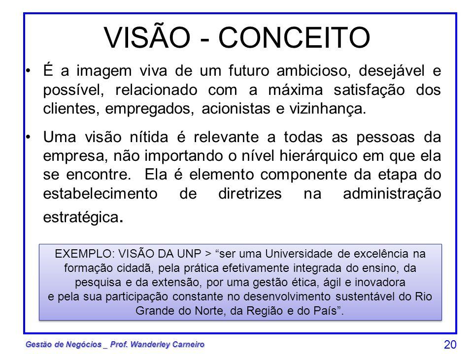 Gestão de Negócios _ Prof. Wanderley Carneiro 20 VISÃO - CONCEITO É a imagem viva de um futuro ambicioso, desejável e possível, relacionado com a máxi