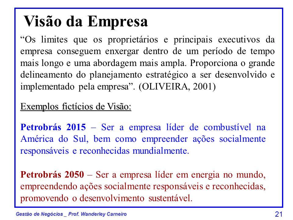 Gestão de Negócios _ Prof. Wanderley Carneiro 21 Visão da Empresa Os limites que os proprietários e principais executivos da empresa conseguem enxerga