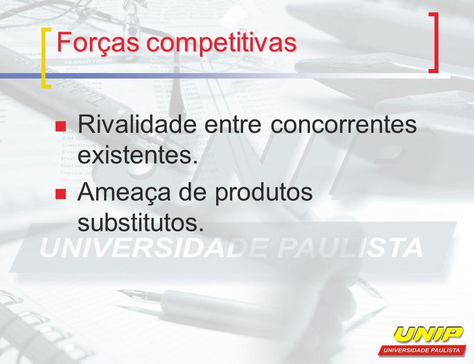 Rivalidade entre concorrentes existentes. Ameaça de produtos substitutos. Forças competitivas