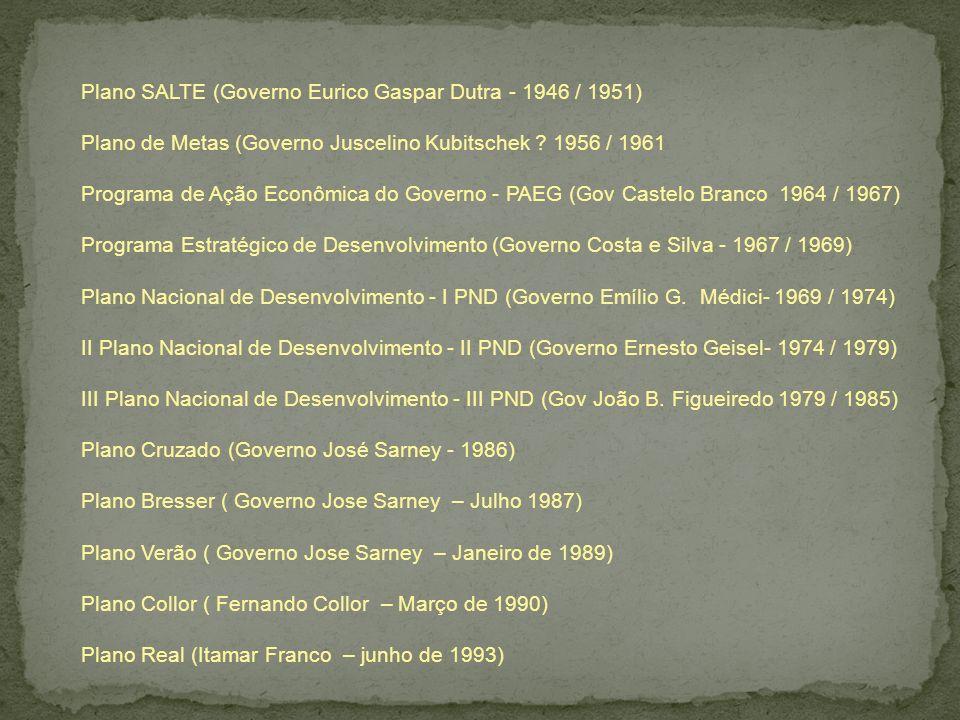 Moedas do Brasil Até 1942: Real (Réis) De 1942 a 1967: cruzeiro De 1967 a 1970: cruzeiro novo De 1970 a 1986: cruzeiro De 1986 a 1989: cruzado De 1989 a 1990: cruzado novo De 1990 a 1993: cruzeiro De 1993 a 1994: cruzeiro real e Unidade Real de Valor (URV) De 1994 até hoje: Real