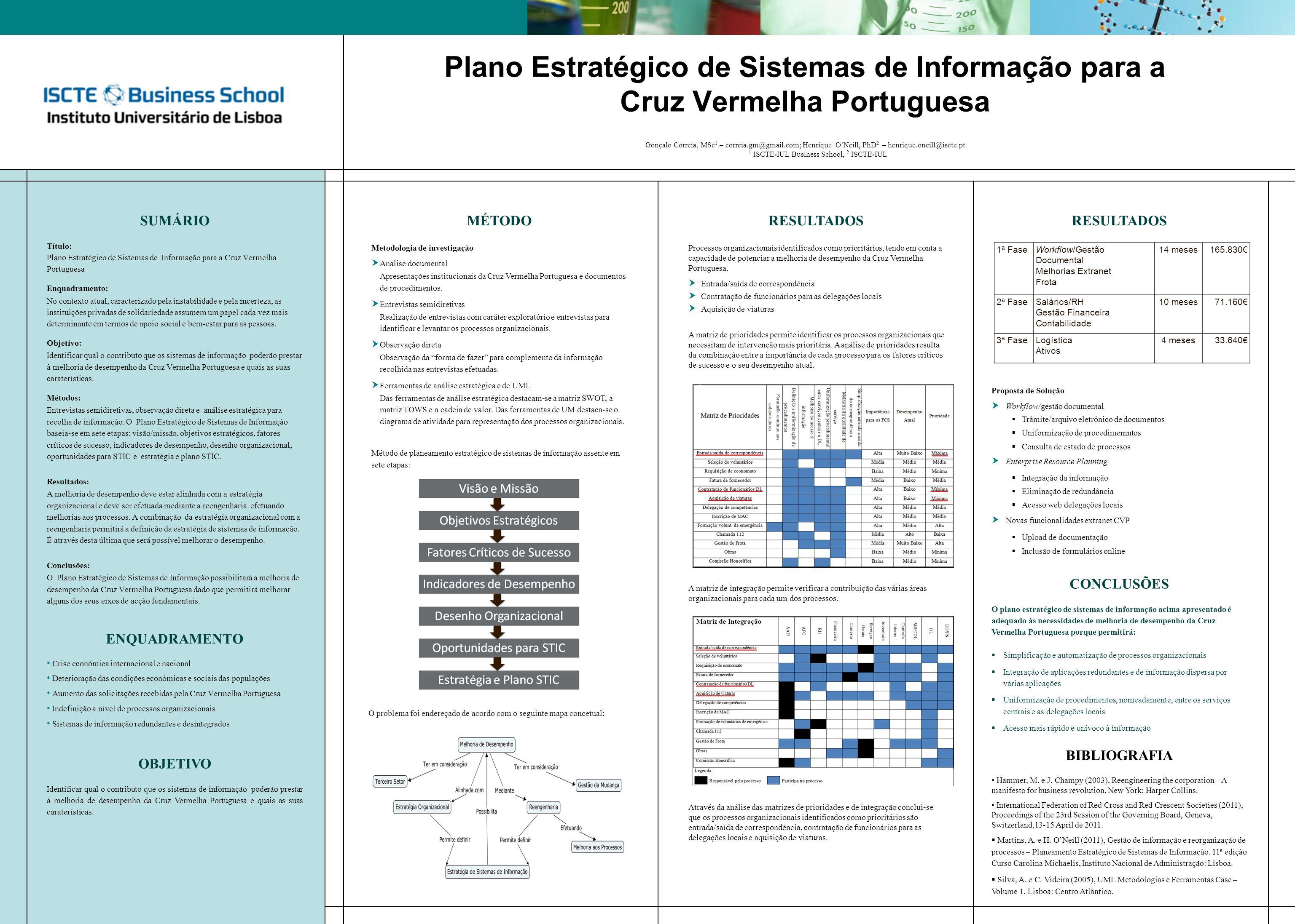 Plano Estratégico de Sistemas de Informação para a Cruz Vermelha Portuguesa SUMÁRIO Título: Plano Estratégico de Sistemas de Informação para a Cruz Ve