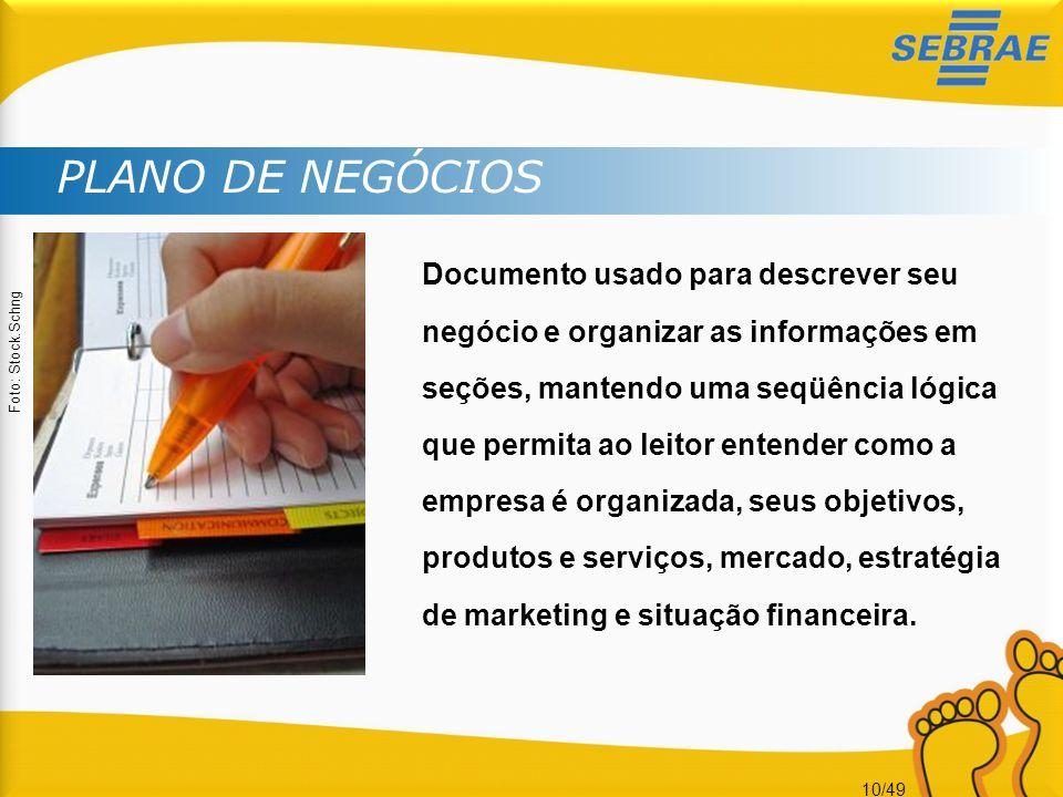 10/49 PLANO DE NEGÓCIOS Documento usado para descrever seu negócio e organizar as informações em seções, mantendo uma seqüência lógica que permita ao