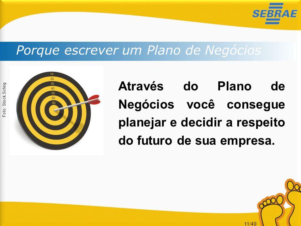 11/49 Através do Plano de Negócios você consegue planejar e decidir a respeito do futuro de sua empresa. Porque escrever um Plano de Negócios Foto: St