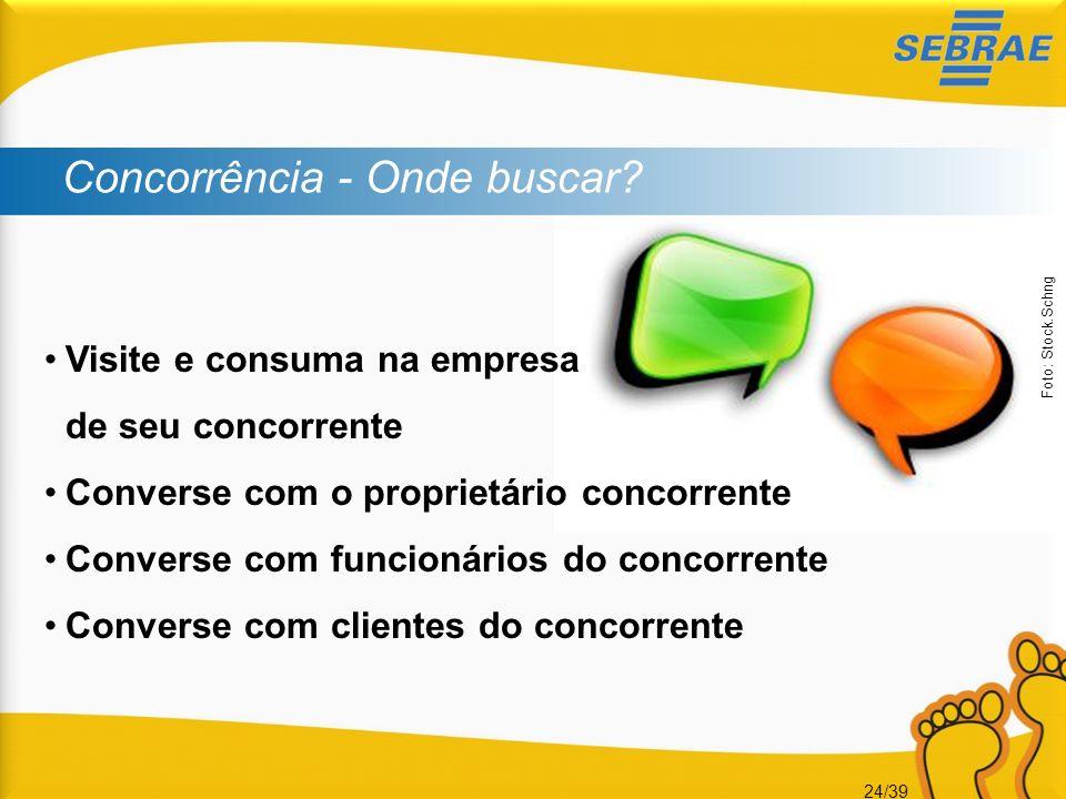 24/39 Concorrência - Onde buscar? Visite e consuma na empresa de seu concorrente Converse com o proprietário concorrente Converse com funcionários do