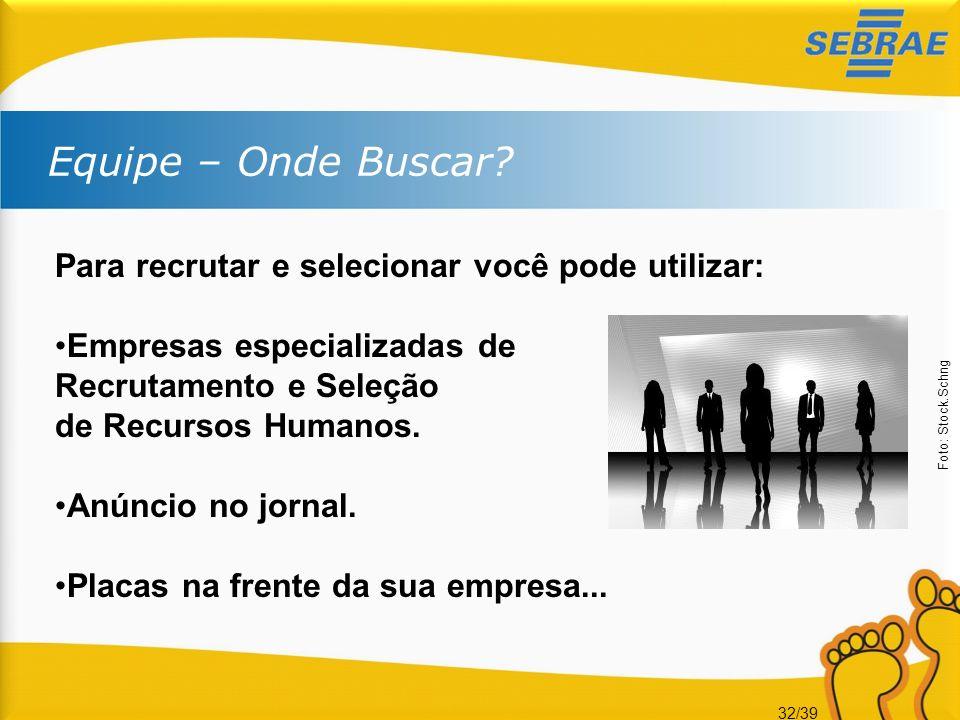 32/39 Equipe – Onde Buscar? Para recrutar e selecionar você pode utilizar: Empresas especializadas de Recrutamento e Seleção de Recursos Humanos. Anún
