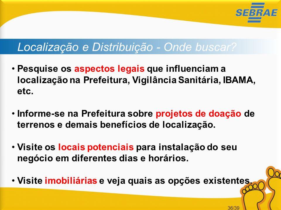 36/39 Localização e Distribuição - Onde buscar? Pesquise os aspectos legais que influenciam a localização na Prefeitura, Vigilância Sanitária, IBAMA,