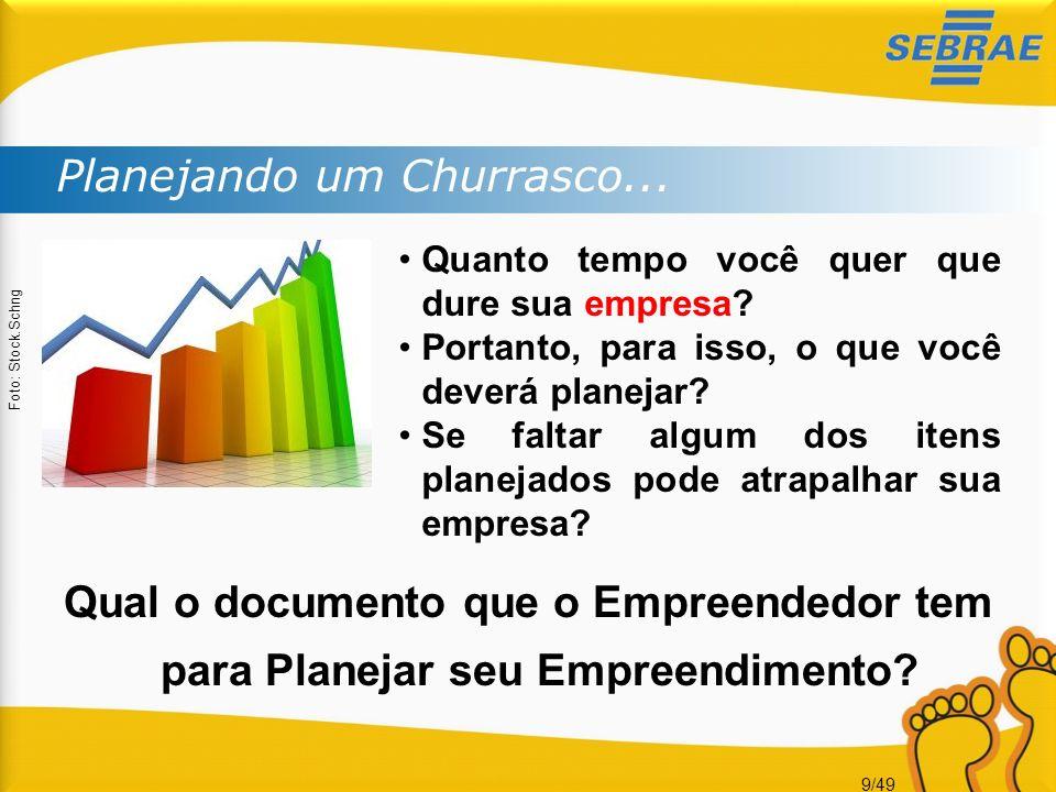 9/49 Qual o documento que o Empreendedor tem para Planejar seu Empreendimento? Planejando um Churrasco... Quanto tempo você quer que dure sua empresa?