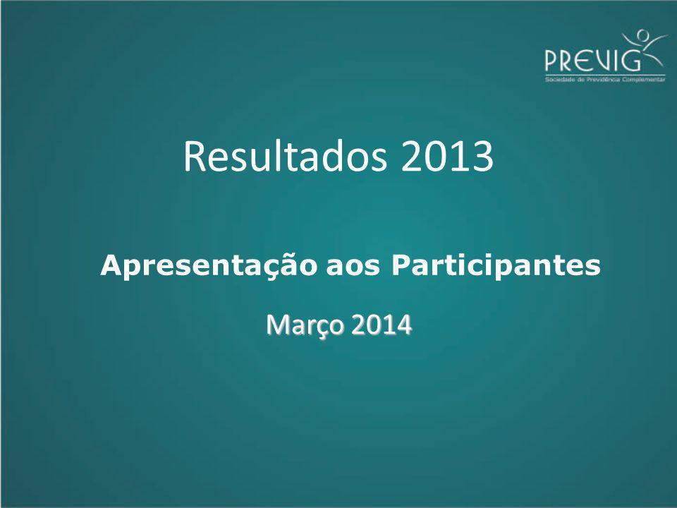 Resultados 2013 Março 2014 Apresentação aos Participantes