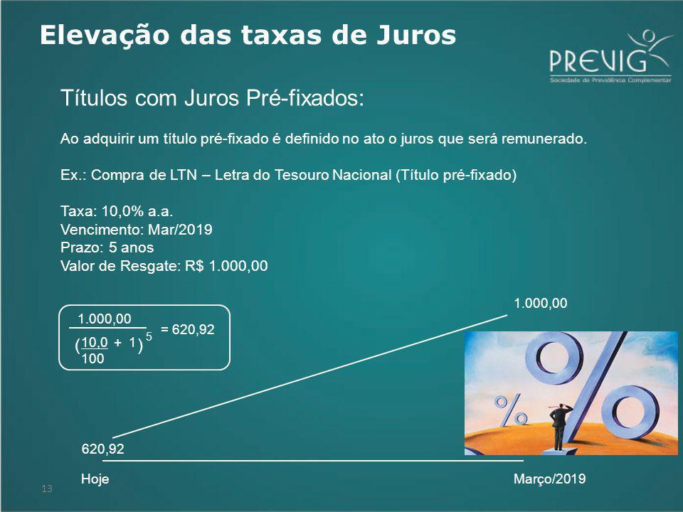 13 Elevação das taxas de Juros Títulos com Juros Pré-fixados: Ao adquirir um título pré-fixado é definido no ato o juros que será remunerado.