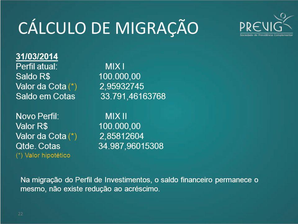 CÁLCULO DE MIGRAÇÃO 22 31/03/2014 Perfil atual:MIX I Saldo R$ 100.000,00 Valor da Cota (*) 2,95932745 Saldo em Cotas 33.791,46163768 Novo Perfil:MIX I