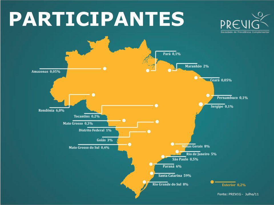 RENDA FIXA PLANO CD PURO IPCA R$ 256.523 mil 62% Multimercados R$ 27.009 mil 7% Pós Fixados R$ 129.178 mil 31% Privado R$ 227.367 mil 55% Público R$ 185.343 mil 45%