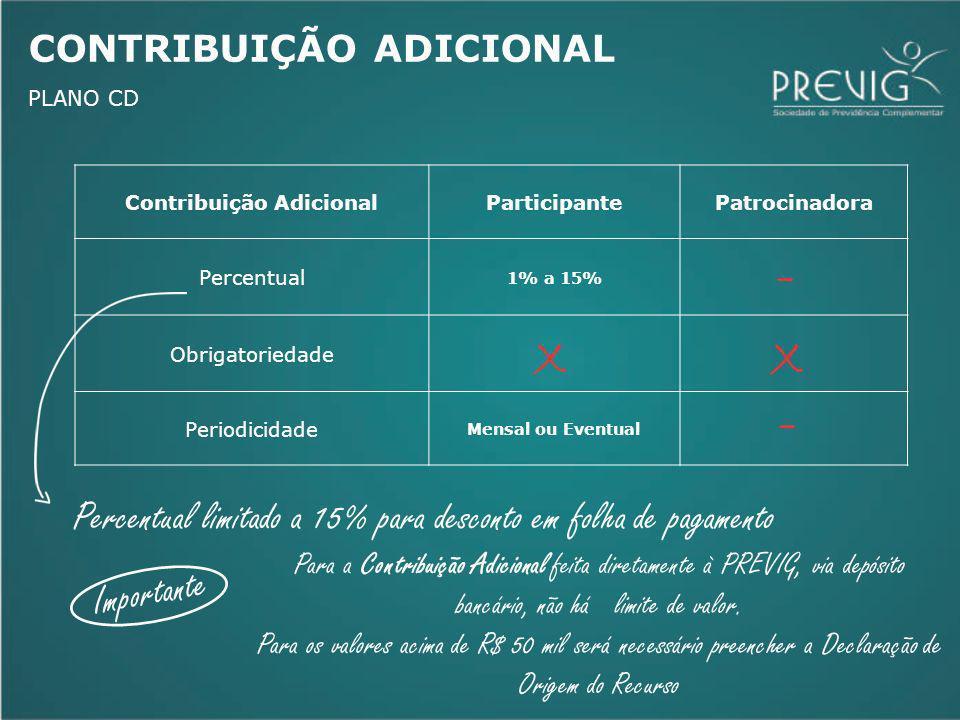 Contribuição AdicionalParticipantePatrocinadora Percentual 1% a 15% Obrigatoriedade Periodicidade Mensal ou Eventual CONTRIBUIÇÃO ADICIONAL PLANO CD P