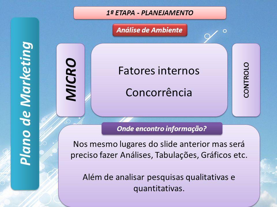 Plano de Marketing Análise de Ambiente 1ª ETAPA - PLANEJAMENTO Fatores internos Concorrência Fatores internos Concorrência MICRO CONTROLO Nos mesmo lugares do slide anterior mas será preciso fazer Análises, Tabulações, Gráficos etc.