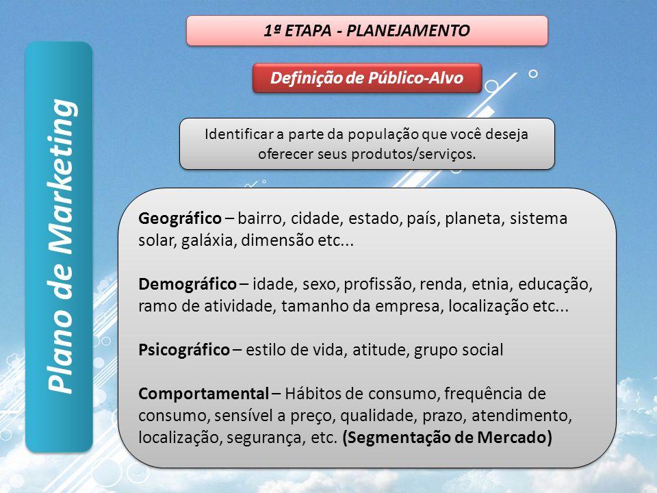 Plano de Marketing 1ª ETAPA - PLANEJAMENTO Identificar a parte da população que você deseja oferecer seus produtos/serviços. Definição de Público-Alvo