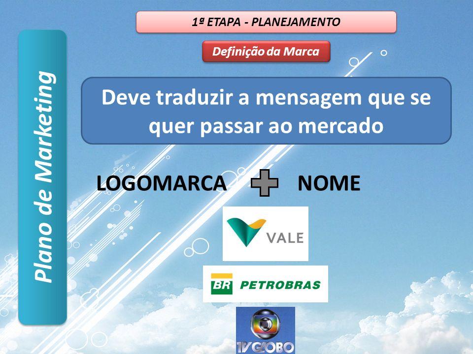 Plano de Marketing Definição da Marca 1ª ETAPA - PLANEJAMENTO Deve traduzir a mensagem que se quer passar ao mercado NOMELOGOMARCA