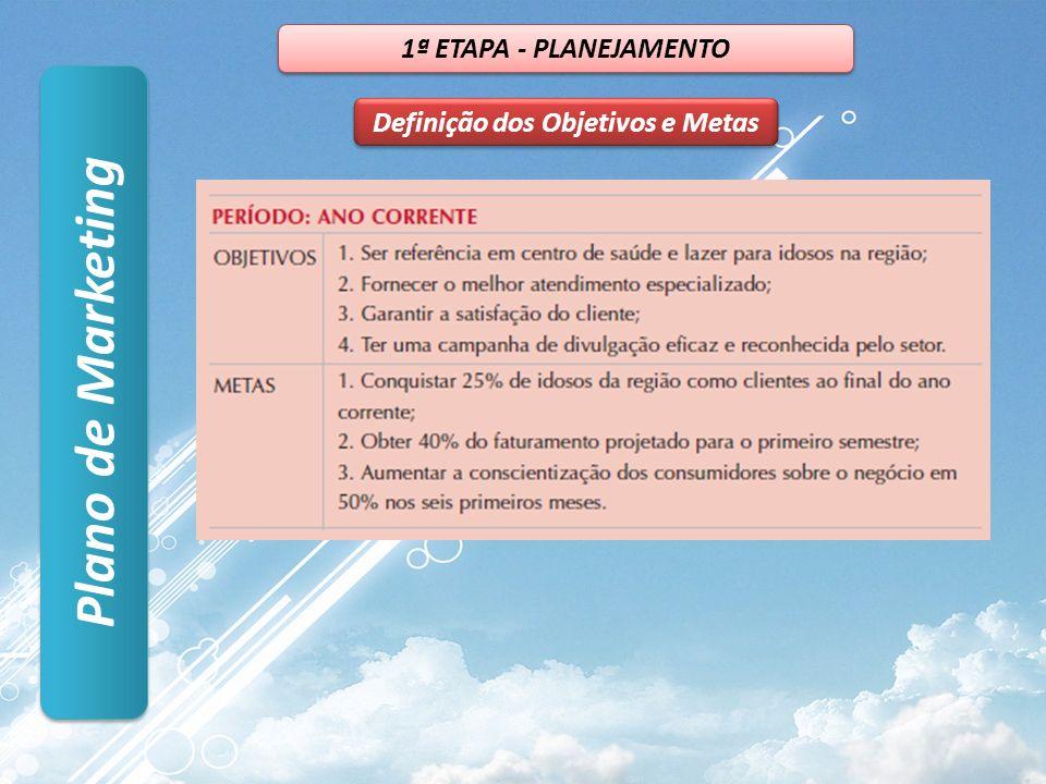 Plano de Marketing Definição dos Objetivos e Metas 1ª ETAPA - PLANEJAMENTO