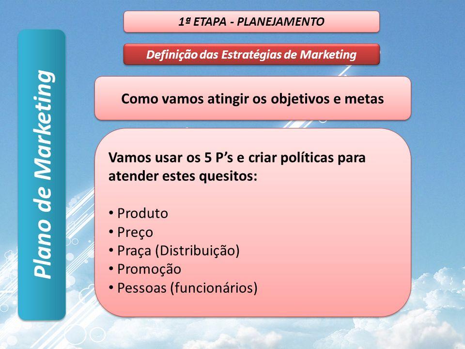Plano de Marketing 1ª ETAPA - PLANEJAMENTO Definição das Estratégias de Marketing Como vamos atingir os objetivos e metas Vamos usar os 5 Ps e criar p