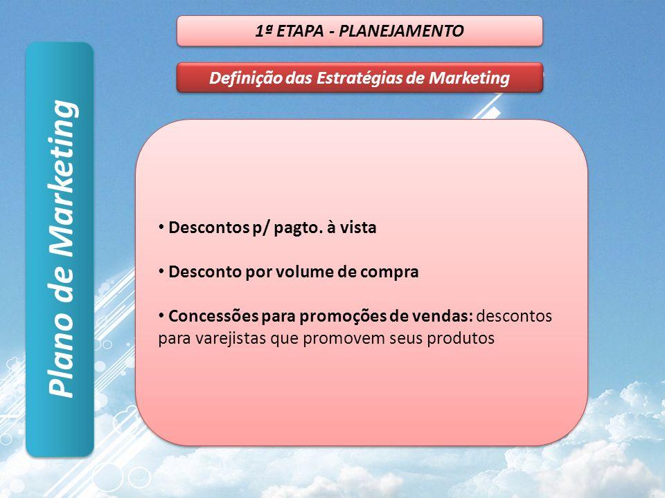 Plano de Marketing 1ª ETAPA - PLANEJAMENTO Definição das Estratégias de Marketing Descontos p/ pagto. à vista Desconto por volume de compra Concessões