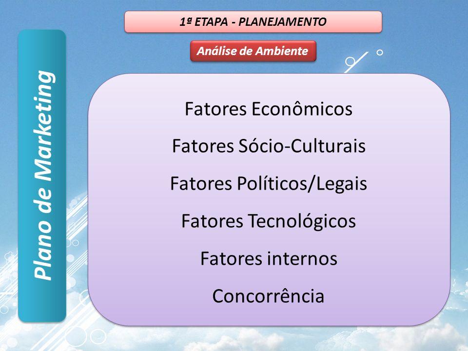 Plano de Marketing Análise de Ambiente 1ª ETAPA - PLANEJAMENTO Fatores Econômicos Fatores Sócio-Culturais Fatores Políticos/Legais Fatores Tecnológico