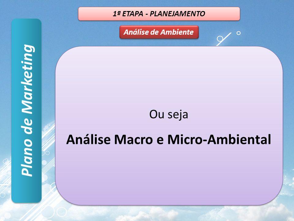 Plano de Marketing Análise de Ambiente 1ª ETAPA - PLANEJAMENTO Ou seja Análise Macro e Micro-Ambiental Ou seja Análise Macro e Micro-Ambiental