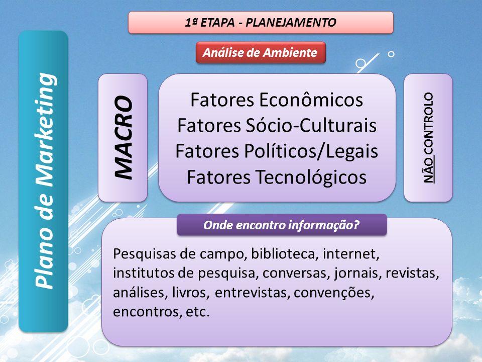 Plano de Marketing 1ª ETAPA - PLANEJAMENTO Definição das Estratégias de Marketing Descontos p/ pagto.