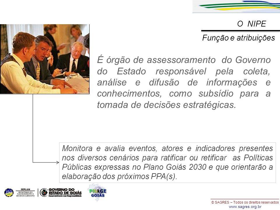 © SAGRES – Todos os direitos reservados www.sagres.org.br O NIPE Função e atribuições É órgão de assessoramento do Governo do Estado responsável pela