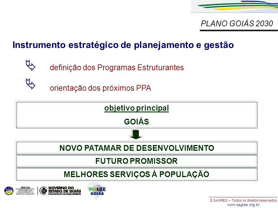 © SAGRES – Todos os direitos reservados www.sagres.org.br PLANO GOIÁS 2030 Instrumento estratégico de planejamento e gestão definição dos Programas Es
