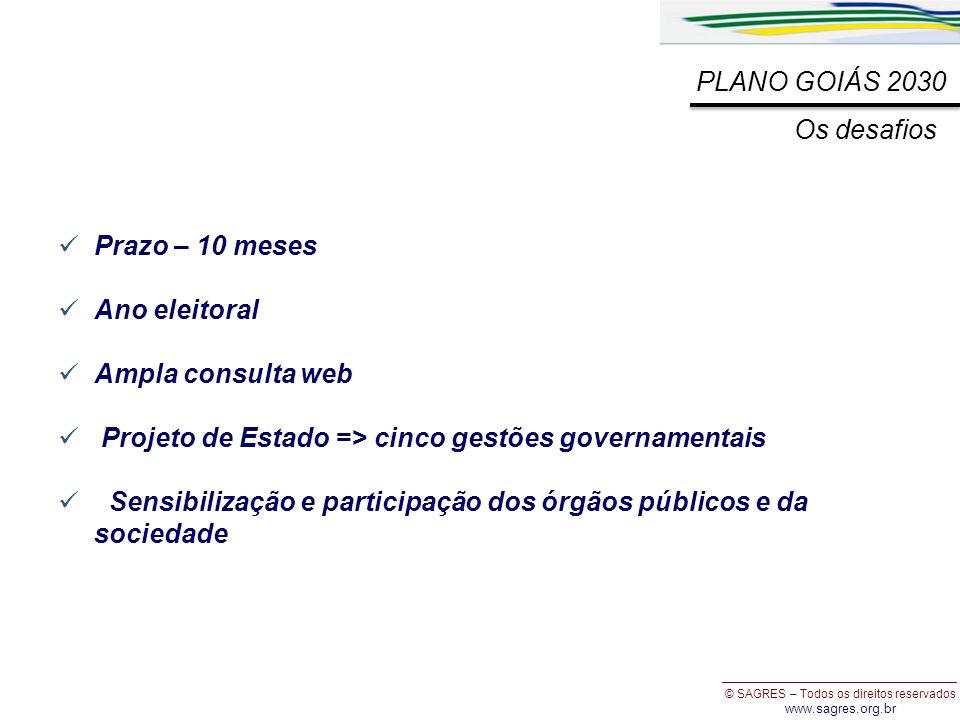 © SAGRES – Todos os direitos reservados www.sagres.org.br PLANO GOIÁS 2030 Os desafios Prazo – 10 meses Ano eleitoral Ampla consulta web Projeto de Es