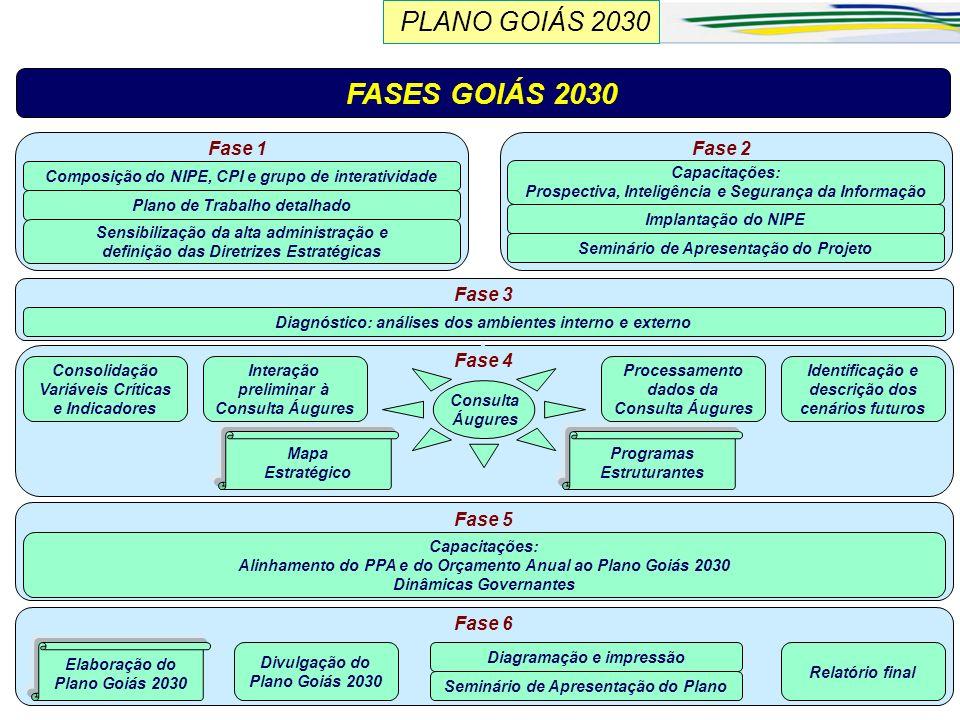© SAGRES – Todos os direitos reservados www.sagres.org.br Fase 2 Capacitações: Prospectiva, Inteligência e Segurança da Informação Implantação do NIPE