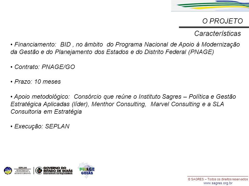 © SAGRES – Todos os direitos reservados www.sagres.org.br O PROJETO Financiamento: BID, no âmbito do Programa Nacional de Apoio à Modernização da Gest