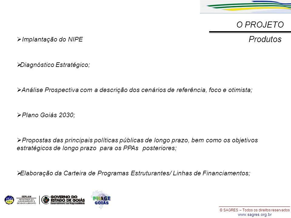 © SAGRES – Todos os direitos reservados www.sagres.org.br O PROJETO Implantação do NIPE Diagnóstico Estratégico; Análise Prospectiva com a descrição d