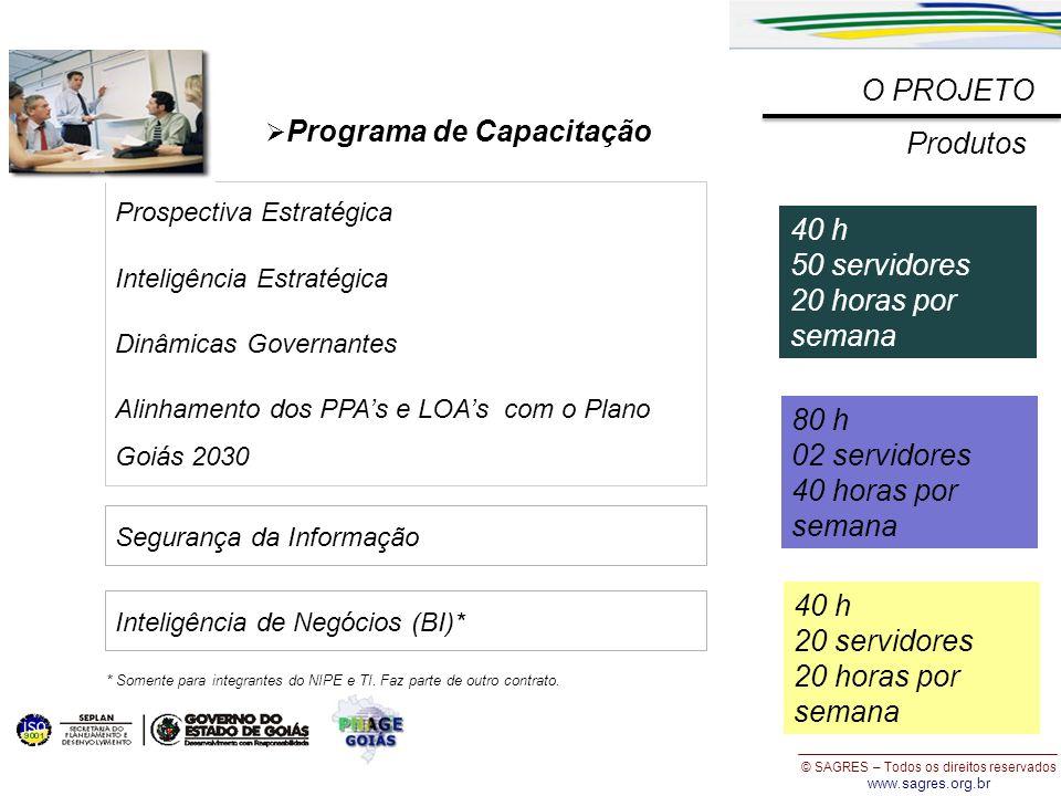 © SAGRES – Todos os direitos reservados www.sagres.org.br O PROJETO Produtos Seminários 3 h 300 pessoas Apresentação e sensibilização do Plano Goiás 2030 (30 Março) Divulgação do Plano Goiás 2030