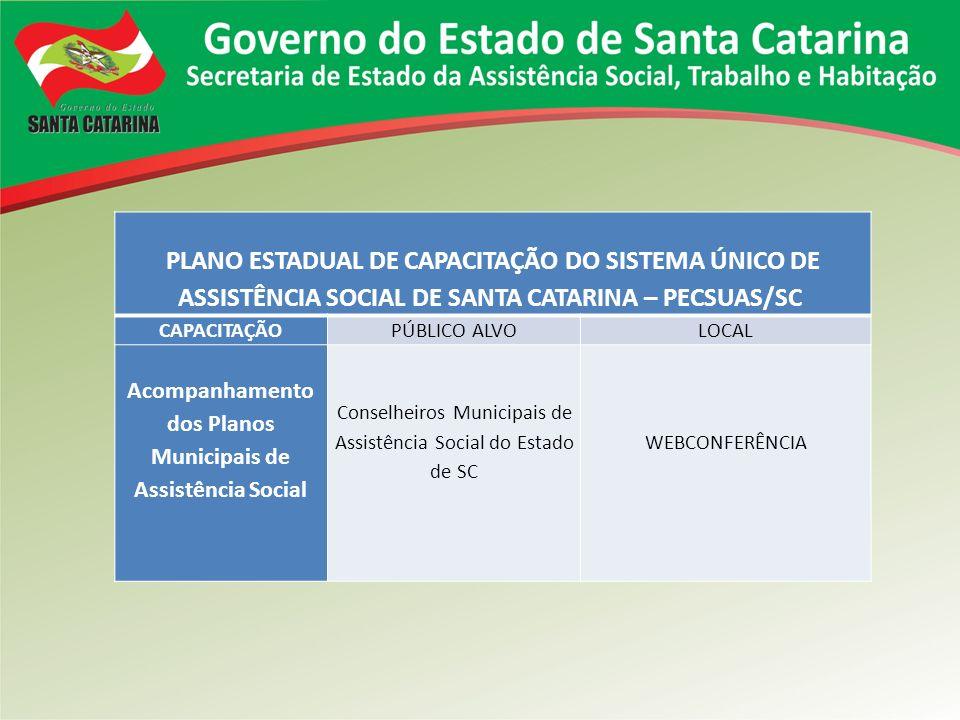 PLANO ESTADUAL DE CAPACITAÇÃO DO SISTEMA ÚNICO DE ASSISTÊNCIA SOCIAL DE SANTA CATARINA – PECSUAS/SC CAPACITAÇÃOPÚBLICO ALVOLOCAL Acompanhamento dos Pl
